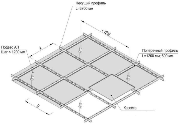 размер потолка армстронг